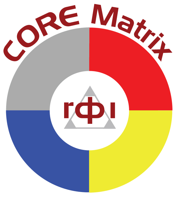 RDPI CORE Matrix
